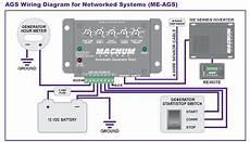 Me Ags N Magnum Energy Automaic Generator Start Module Canada