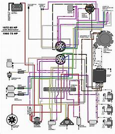 Mercury Outboard Ignition Switch Wiring Diagram Untpikapps