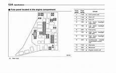 2012 subaru forester fuse box 2008 subaru outback engine diagram subaru cars review release raiacars