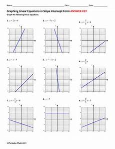 graphing linear equations in slope intercept form algebra worksheet