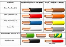 low voltage wire color code brb black blue for low voltage brown orange yellow for high voltage