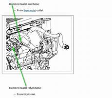 how make cars 2002 saturn vue lane departure warning how to install thermostat on a 2002 saturn vue saturn vue 2002 3 0 v 6 thermostat removal