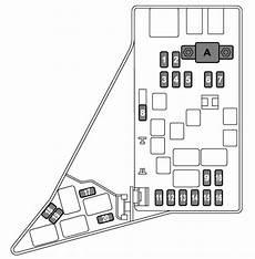 2012 subaru forester fuse box subaru impreza 2014 2015 fuse box diagram auto genius