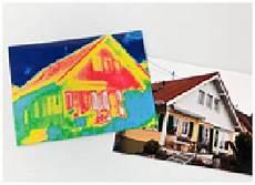 wie ermittle ich den verkehrswert einer immobilie immobilienbewertung verkehrswert berechnen hauswert