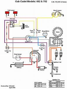 Cub Cadet Pto Clutch Wiring Diagram by Cub Cadet Lt1042 Wiring Diagram