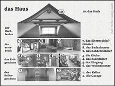 haus und m 246 bel german vocabulary for house and furniture