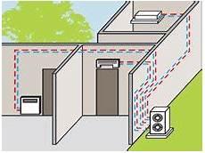 Pompe A Chaleur Chauffage Maison Energie Renouvelable Et