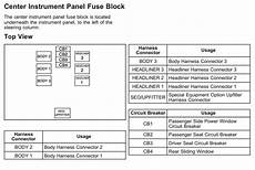 2008 chevy avalanche fuse box diagram center panel fuse block diagram for the 2008 chevrolet avalanche circuit wiring diagrams