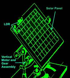 simple solar tracker system mechanism and control circuit explained electronic circuit projects
