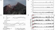 25 Trend Terbaru Gambar Sketsa Gunung Merapi Tea And Lead