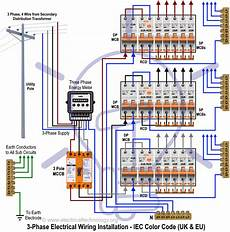 wiring diagram 3 phase distribution board three phase electrical wiring installation in home nec iec tutorial