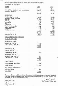 income statement and balance sheet socialist forum 1986 87 michael smith news