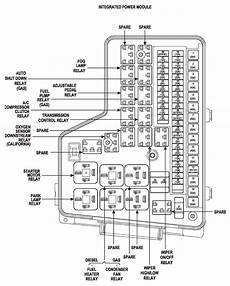 2008 dodge 5500 fuse box location i a 2004 dodge 1500 while installing a stereo i arched a wire now my key fob temp compass