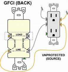 replace gfci outlet with standard outlet tcworks org