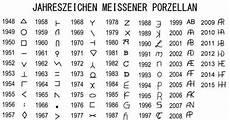 Rosenthal Figuren Verzeichnis - porzellanmarken