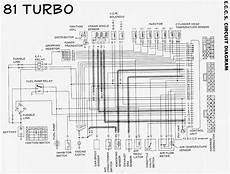 80 280zx harness pinout diagram someone with a 1981 280zx turbo help zdriver