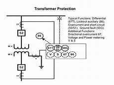 86 lockout relay diagram transformers protection an introduction