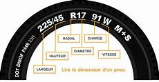 comment lire un pneu on vous explique tout tiregom