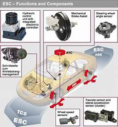 Mechanics Braking System Innovations 6505 At3 Studies