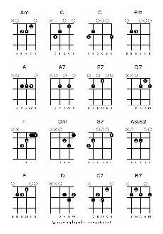 how to play guitar songs for beginners easy guitar songs for beginners only open chords easy guitar songs guitar songs guitar