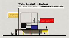 monday talk walter gropius his bauhaus and german