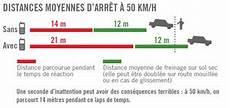 201 Viter Les Accidents La Securite Routiere