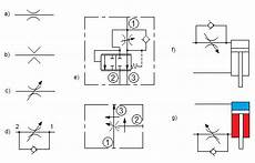 Air Flow Valve Schematic by Tip 14 Go With The Flow Hydraulics Pneumatics