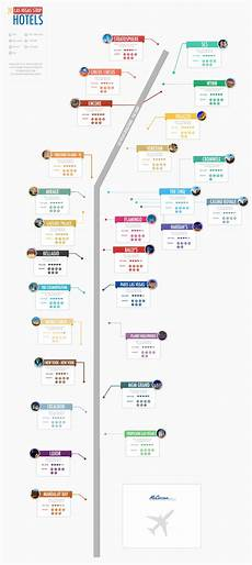 infographic the las vegas strip hotels submit infographics