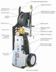 nettoyeur haute pression kranzle kranzle nettoyeur haute pression balai m 233 canique