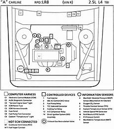 1992 Chevy 10 Pulse Generator Wiring Diagram by Repair Guides Electronic Engine Systems