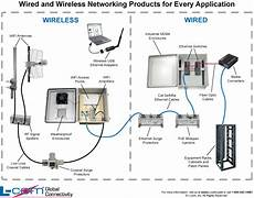1000 images about helpful wired and wireless diagrams pinterest