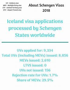 iceland visa from uk 5 easy steps to apply for iceland visa from uk 5 easy steps to apply for