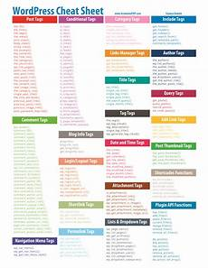 29 must have cheat sheets for web designers