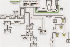 house wiring diagram of a typical circuit electrical engineering world typical house wiring diagram