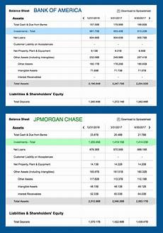 balance sheet bank of america how bank of america and jpmorgan use their balance sheets differently bank of america