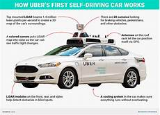 how do self driving cars work inspired by nvidia youtube how does uber s driverless car work graphic business insider