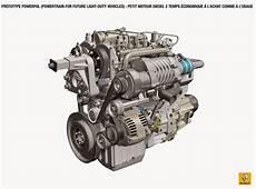 Voiture Du Futur Innovations Renault Un Peu D