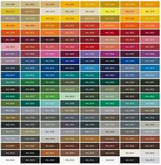 general paint color chart great for picking colors for