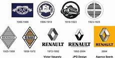 Renault Les Differents Logo Legende Oubli 233