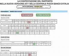 centrale rischi della d italia cancellare errate segnalazioni in centrale rischi d