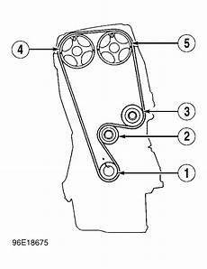 1999 Honda Crv Timing Belt Replacement Image Of Belt