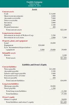 classified balance sheet format exles explanation