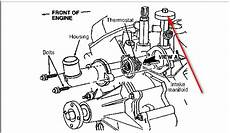 small engine repair training 2009 ford ranger parking system how to bleed air from a 1994 ford f150 cooling system how to bleed air from a ford f150