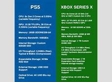 ps5 xbox series x comparison