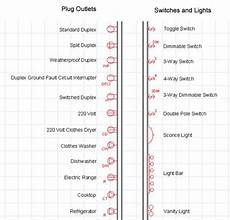 electrical blueprint symbols details interior design tools residential electrical