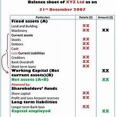 what are final accounts trading profit and loss account and balance sheet