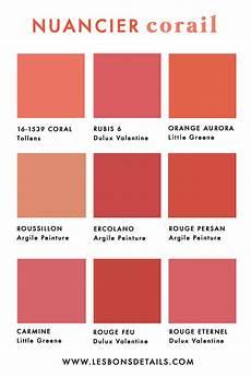 Living Coral Pantone 2019 Couleur Peinture Chambre