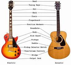 can anyone help me with my direction in learning guitar quora