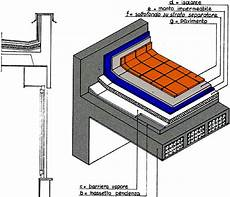 coibentazione terrazzo calpestabile isolamento termico terrazzo calpestabile