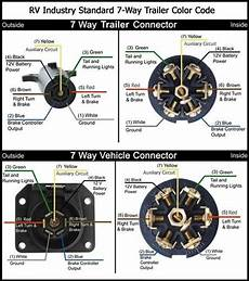 7 Way Wiring Diagram Availability Etrailer